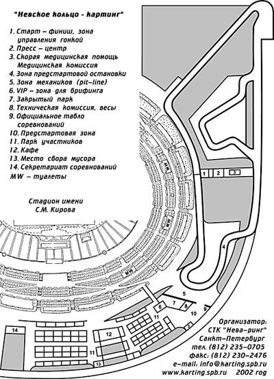"""Картинговая трасса  """"НЕВСКОЕ КОЛЬЦО """". схема метро Санкт-Петербурга."""